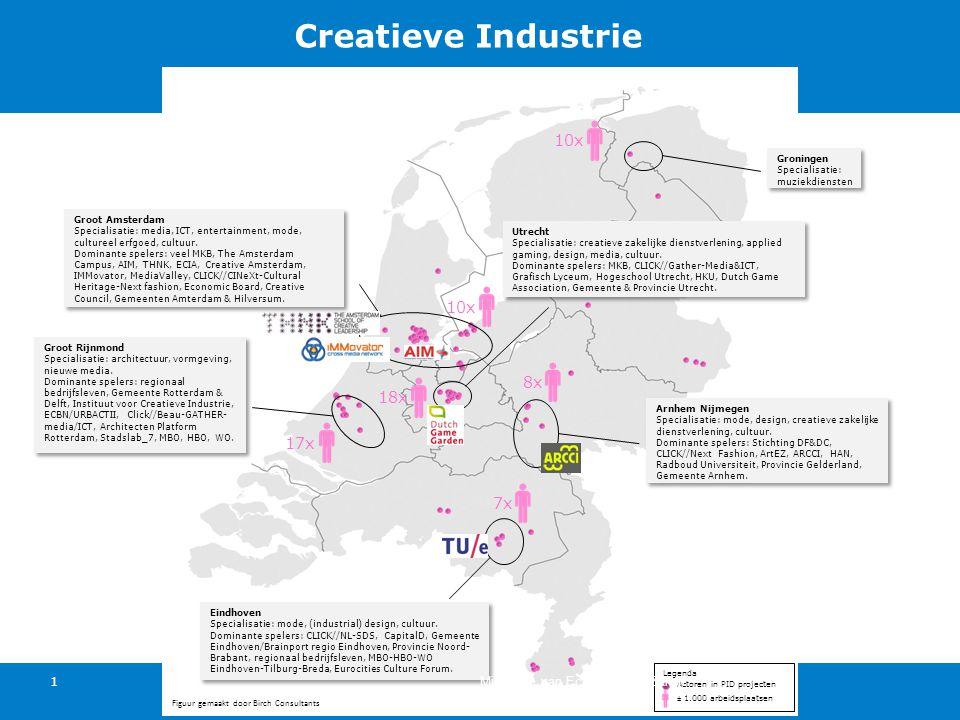 Actoren in PID projecten ± 1.000 arbeidsplaatsen Legenda Utrecht Specialisatie: creatieve zakelijke dienstverlening, applied gaming, design, media, cultuur.