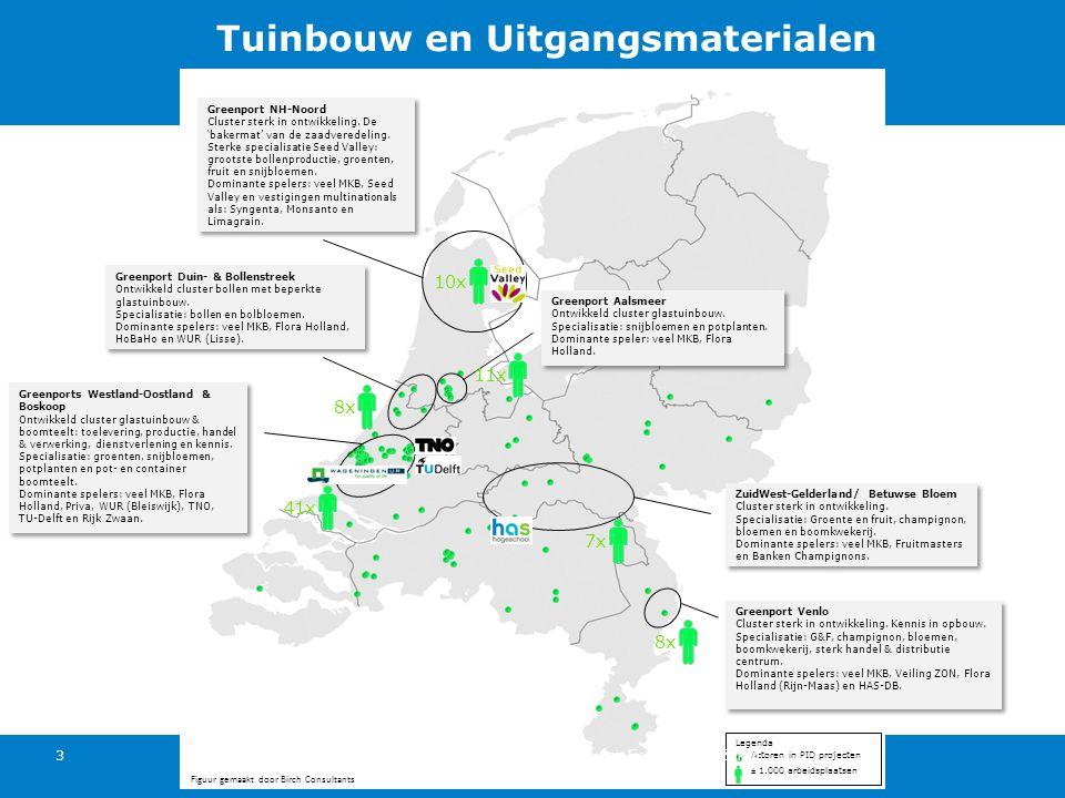 Actoren in PID projecten ± 1.000 arbeidsplaatsen Legenda Greenport Duin- & Bollenstreek Ontwikkeld cluster bollen met beperkte glastuinbouw.