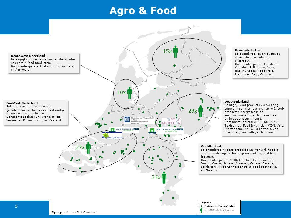 Actoren in PID projecten ± 1.000 arbeidsplaatsen Legenda NoordWest-Nederland Belangrijk voor de verwerking en disbributie van agro & food-producten.