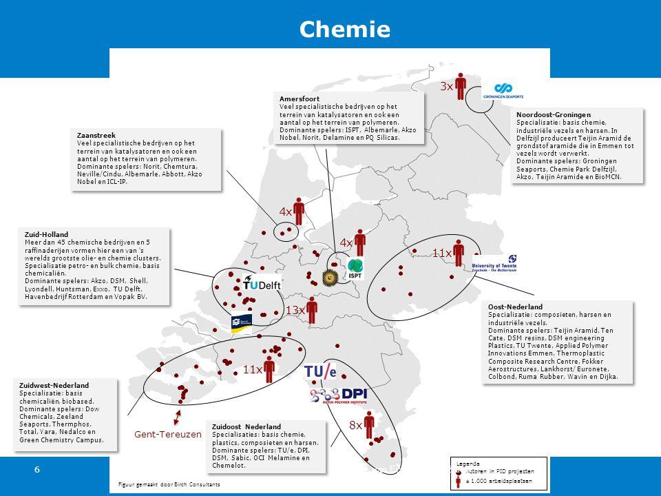 Noordoost-Groningen Specialisatie: basis chemie, industriële vezels en harsen.