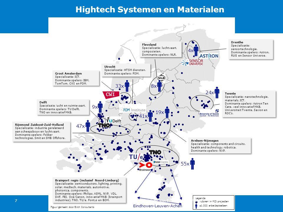 Drenthe Specialisatie: sensortechnologie.Dominante spelers: Astron, RUG en Sensor Universe.