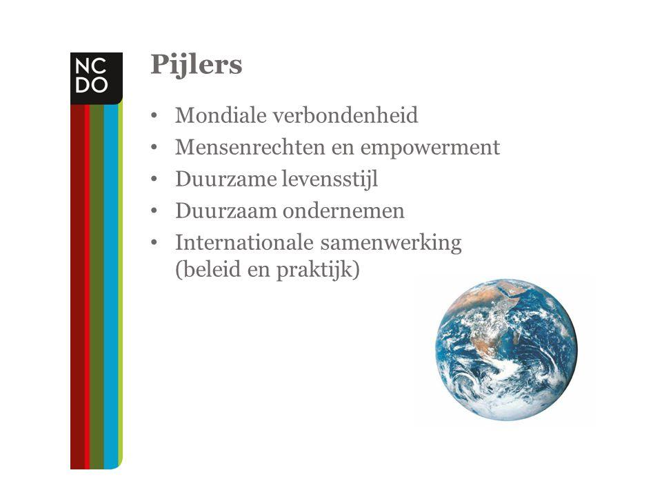 Pijlers Mondiale verbondenheid Mensenrechten en empowerment Duurzame levensstijl Duurzaam ondernemen Internationale samenwerking (beleid en praktijk)