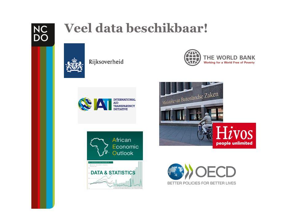 OneWorld Data Atlas