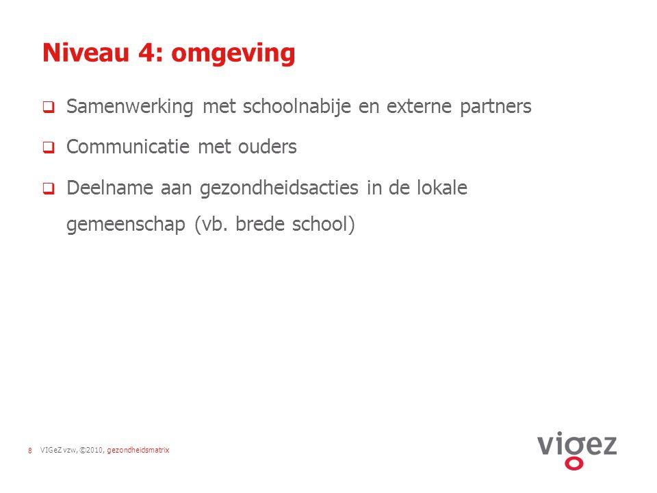 VIGeZ vzw, ©2010, gezondheidsmatrix8 Niveau 4: omgeving  Samenwerking met schoolnabije en externe partners  Communicatie met ouders  Deelname aan g
