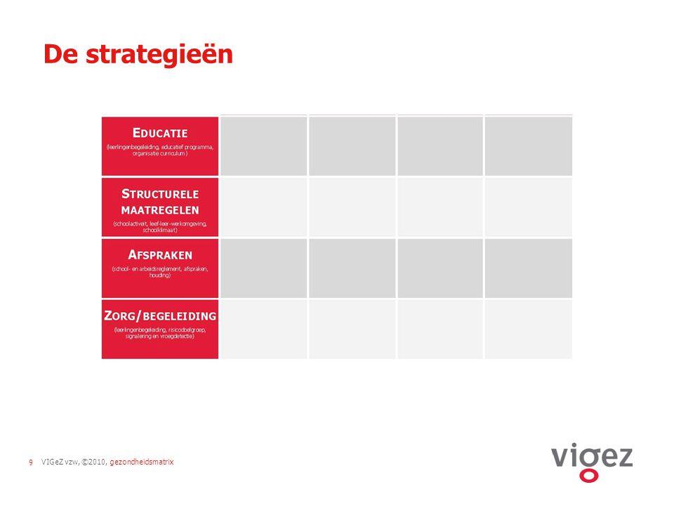VIGeZ vzw, ©2010, gezondheidsmatrix10 Strategie1: educatie  Begeleidingsgesprek met een individuele leerling of subgroep van leerlingen.