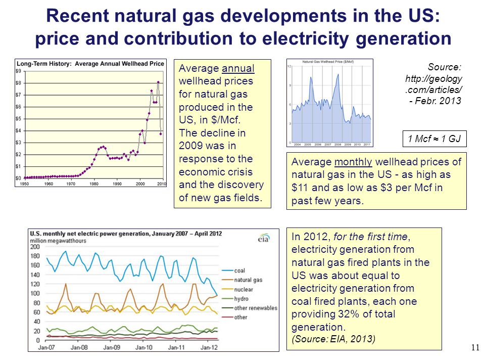 Recent natural gas developments in the US: price and contribution to electricity generation 11 Source: http://geology.com/articles/ - Febr.
