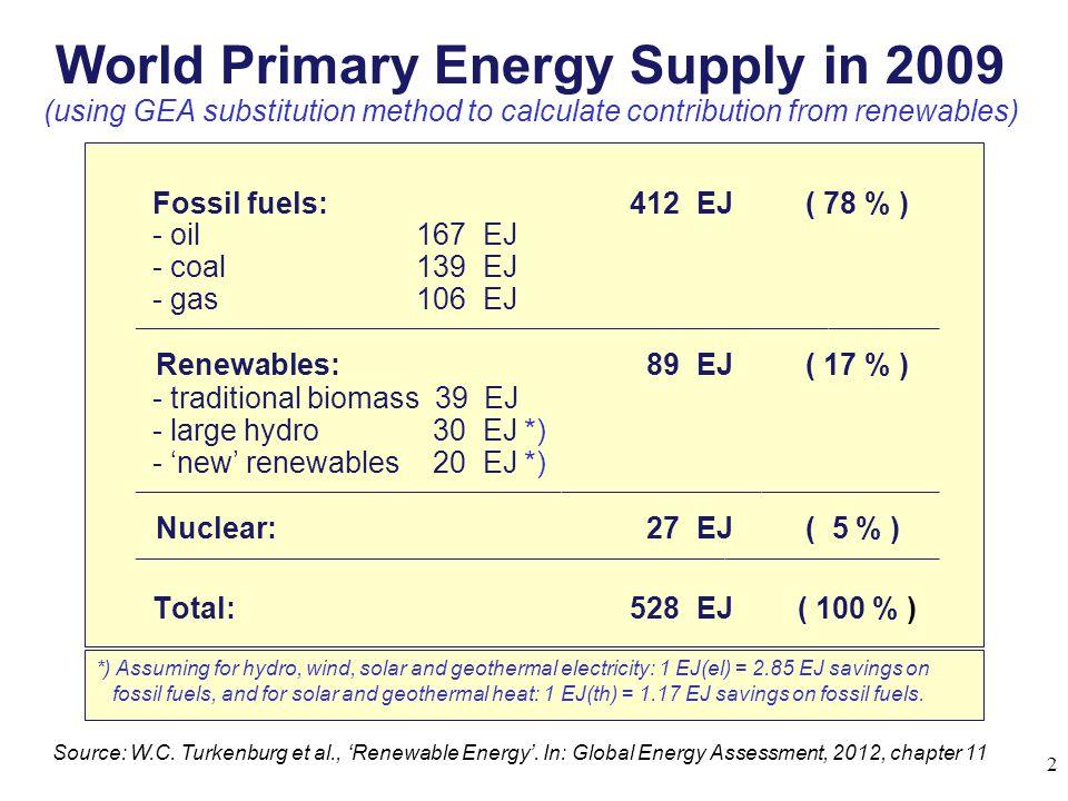 Fossil fuels:412 EJ ( 78 % ) - oil167 EJ - coal139 EJ - gas106 EJ ____________________________________________________________________________________