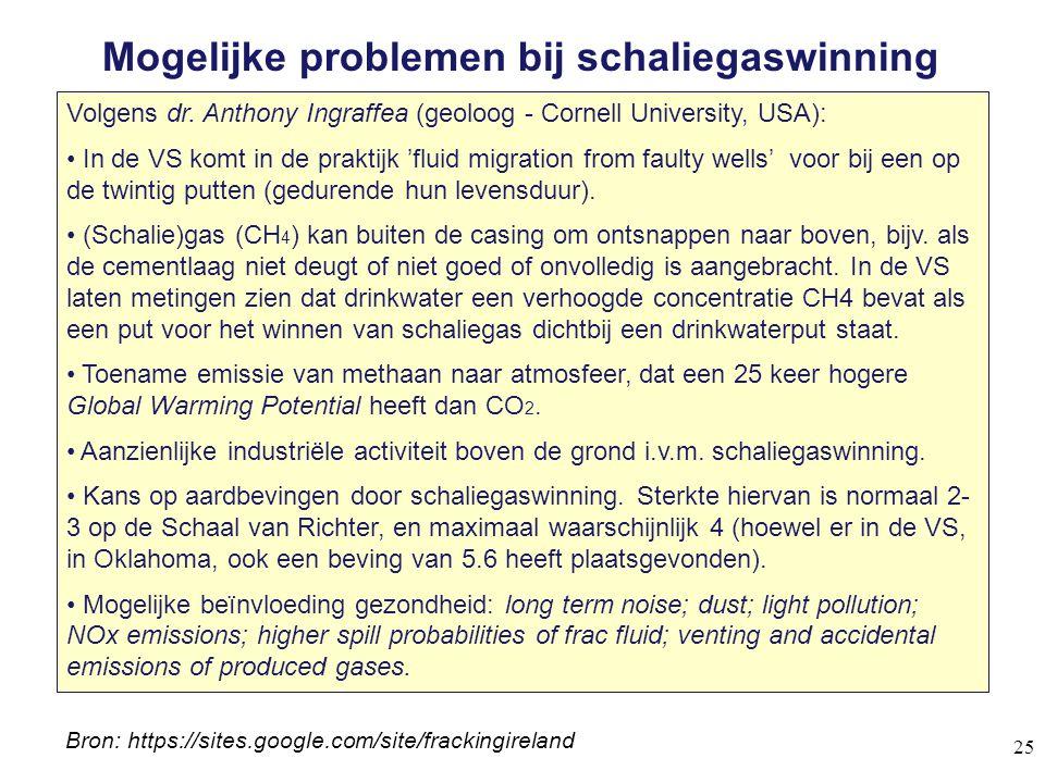 Mogelijke problemen bij schaliegaswinning Volgens dr. Anthony Ingraffea (geoloog - Cornell University, USA): In de VS komt in de praktijk 'fluid migra