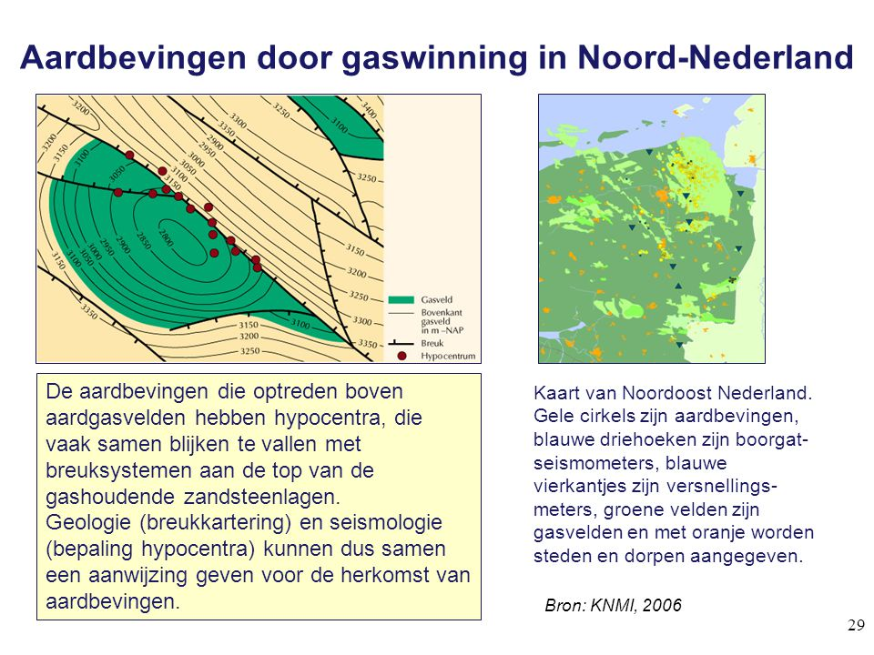 Aardbevingen door gaswinning in Noord-Nederland 29 Bron: KNMI, 2006 De aardbevingen die optreden boven aardgasvelden hebben hypocentra, die vaak samen