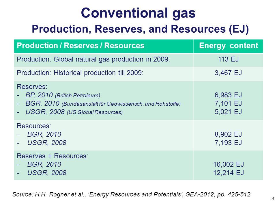 Standpunt ministerie van EZ over winning onconventioneel gas in Nederland De schattingen over de hoeveelheid onconventioneel gas zijn veelbelovend.