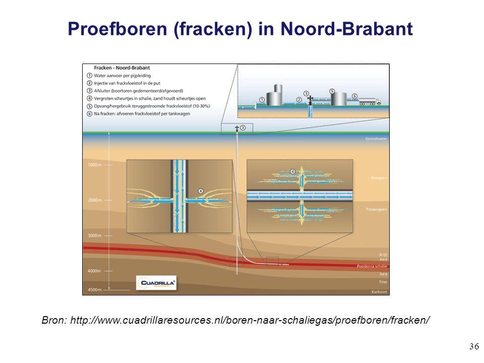 Proefboren (fracken) in Noord-Brabant 36 Bron: http://www.cuadrillaresources.nl/boren-naar-schaliegas/proefboren/fracken/