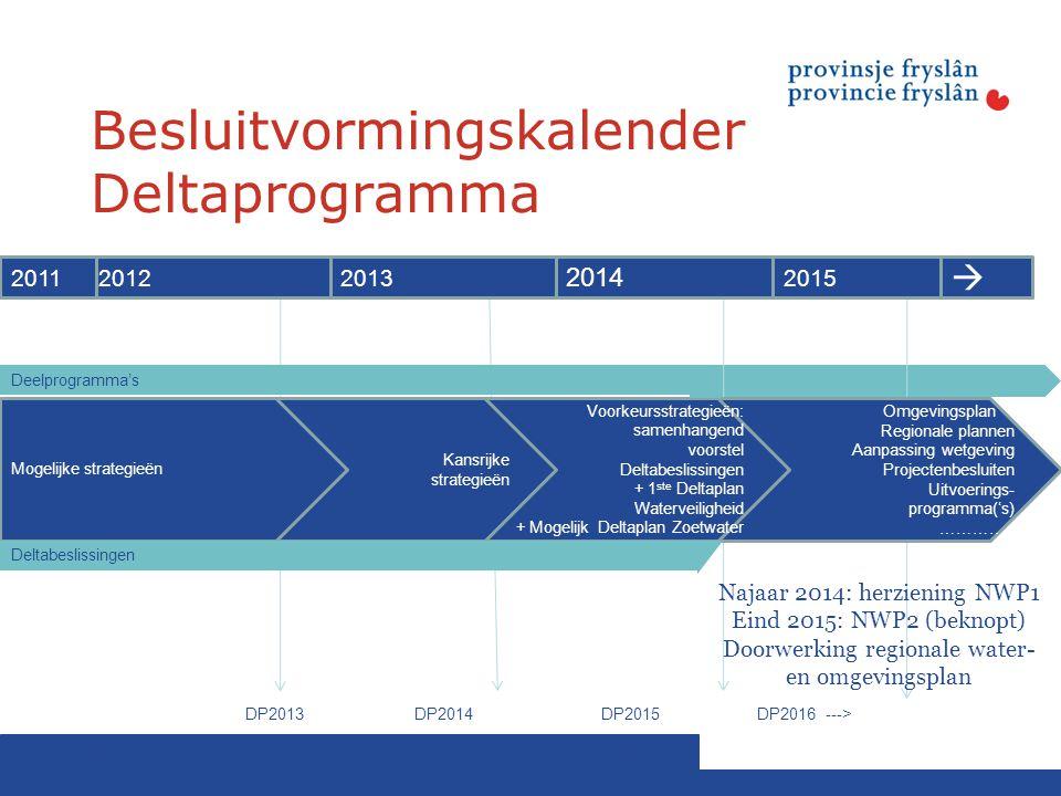 Besluitvormingskalender Deltaprogramma 20122013 2014 2015 Omgevingsplan - Regionale plannen Aanpassing wetgeving Projectenbesluiten Uitvoerings- programma('s) …………..