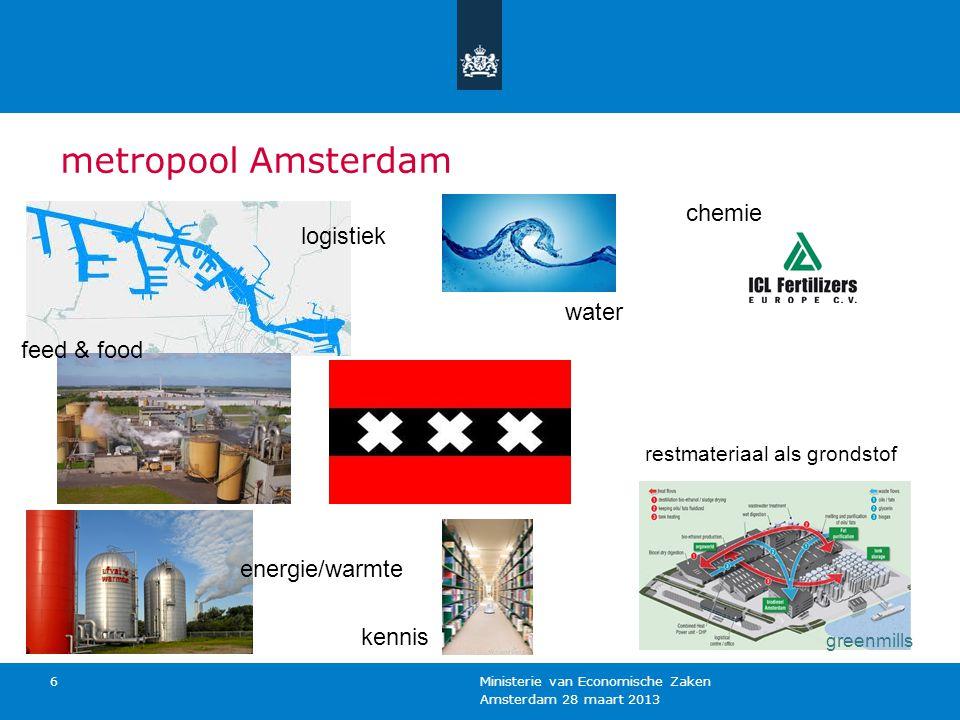Amsterdam 28 maart 2013 Ministerie van Economische Zaken 6 metropool Amsterdam greenmills logistiek chemie energie/warmte restmateriaal als grondstof feed & food water kennis