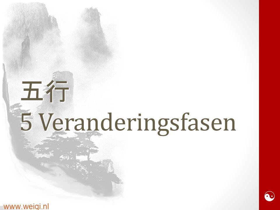  www.weiqi.nl 五行 5 Veranderingsfasen