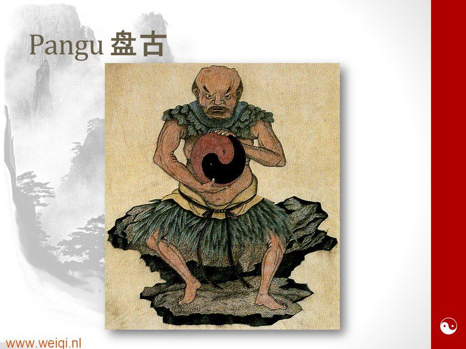  Pangu 盘古