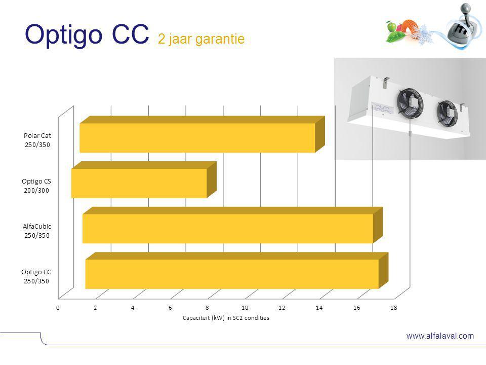 www.alfalaval.com Aantal fans :1  3 (diam. 250mm), 1  4 (diam. 350mm) Fan diameter: 25=250mm, 35=350mm Toepassing: E=Dx, X=CO2 Product Naam: Optigo