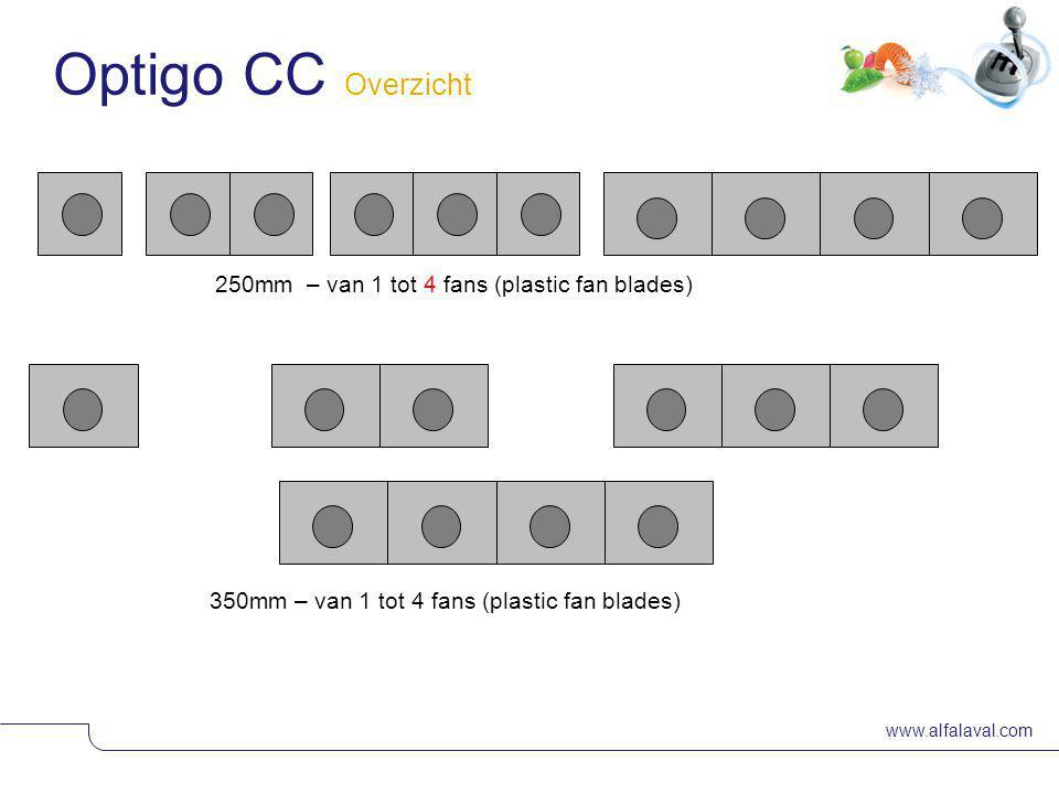 www.alfalaval.com Optigo CC 2 jaar garantie