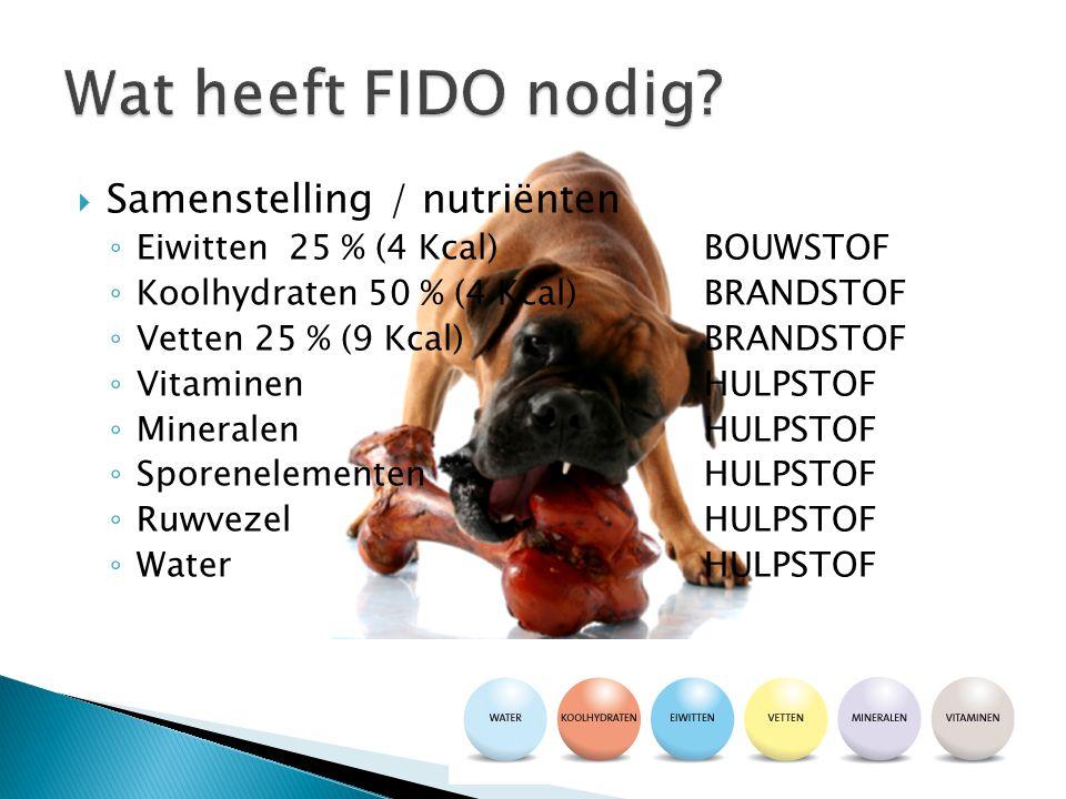  Samenstelling / nutriënten ◦ Eiwitten 25 % (4 Kcal) BOUWSTOF ◦ Koolhydraten 50 % (4 Kcal)BRANDSTOF ◦ Vetten 25 % (9 Kcal)BRANDSTOF ◦ VitaminenHULPST