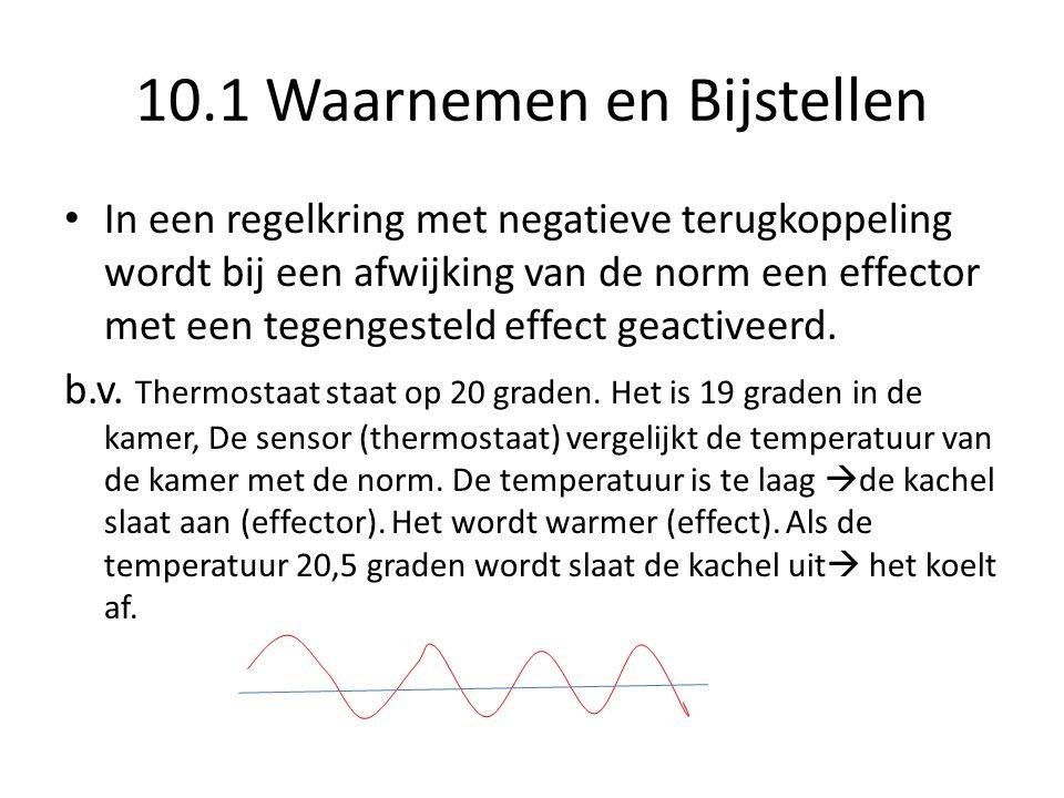10.1 Waarnemen en Bijstellen In een regelkring met negatieve terugkoppeling wordt bij een afwijking van de norm een effector met een tegengesteld effe