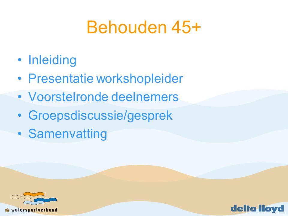Inleiding Presentatie workshopleider Voorstelronde deelnemers Groepsdiscussie/gesprek Samenvatting