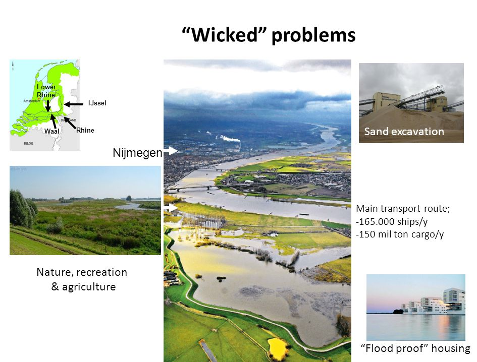 Wicked problems Main transport route; -165.000 ships/y -150 mil ton cargo/y Opening Stadswaard Sand excavation Flood proof housing Nature, recreation & agriculture IJssel Rhine Lower Rhine Waal Nijmegen