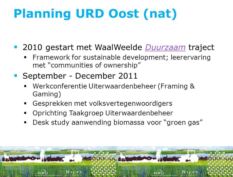 " 2010 gestart met WaalWeelde Duurzaam trajectDuurzaam  Framework for sustainable development; leerervaring met ""communities of ownership""  Septembe"