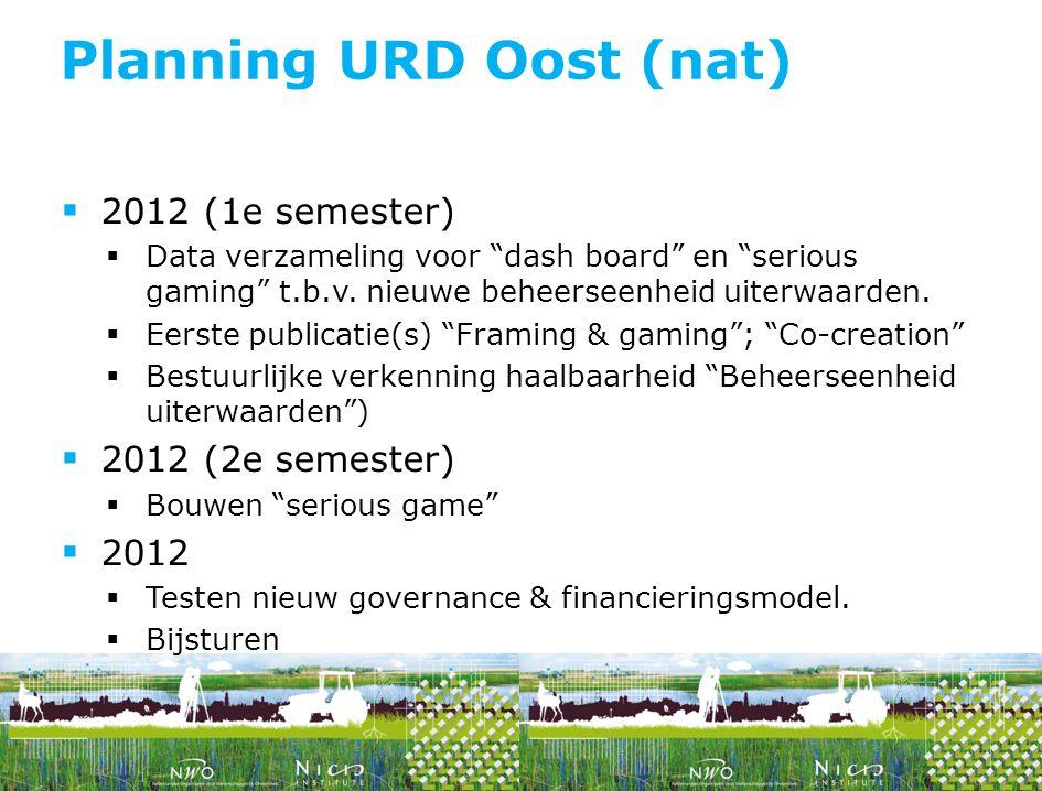 """ 2012 (1e semester)  Data verzameling voor """"dash board"""" en """"serious gaming"""" t.b.v. nieuwe beheerseenheid uiterwaarden.  Eerste publicatie(s) """"Frami"""