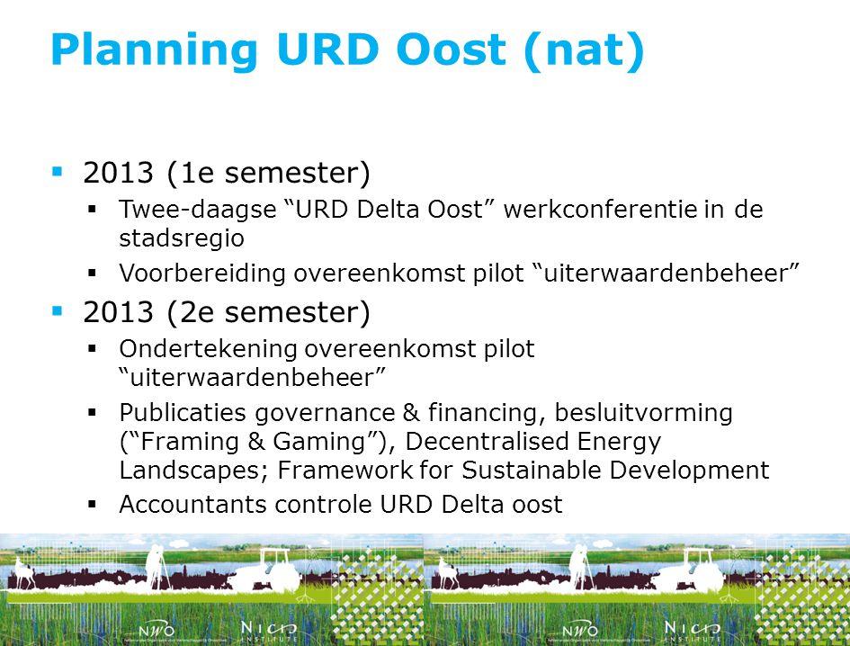 """ 2013 (1e semester)  Twee-daagse """"URD Delta Oost"""" werkconferentie in de stadsregio  Voorbereiding overeenkomst pilot """"uiterwaardenbeheer""""  2013 (2"""