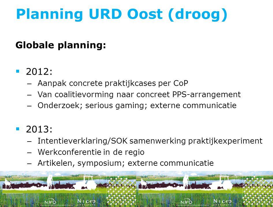 Globale planning:  2012: – Aanpak concrete praktijkcases per CoP – Van coalitievorming naar concreet PPS-arrangement – Onderzoek; serious gaming; ext