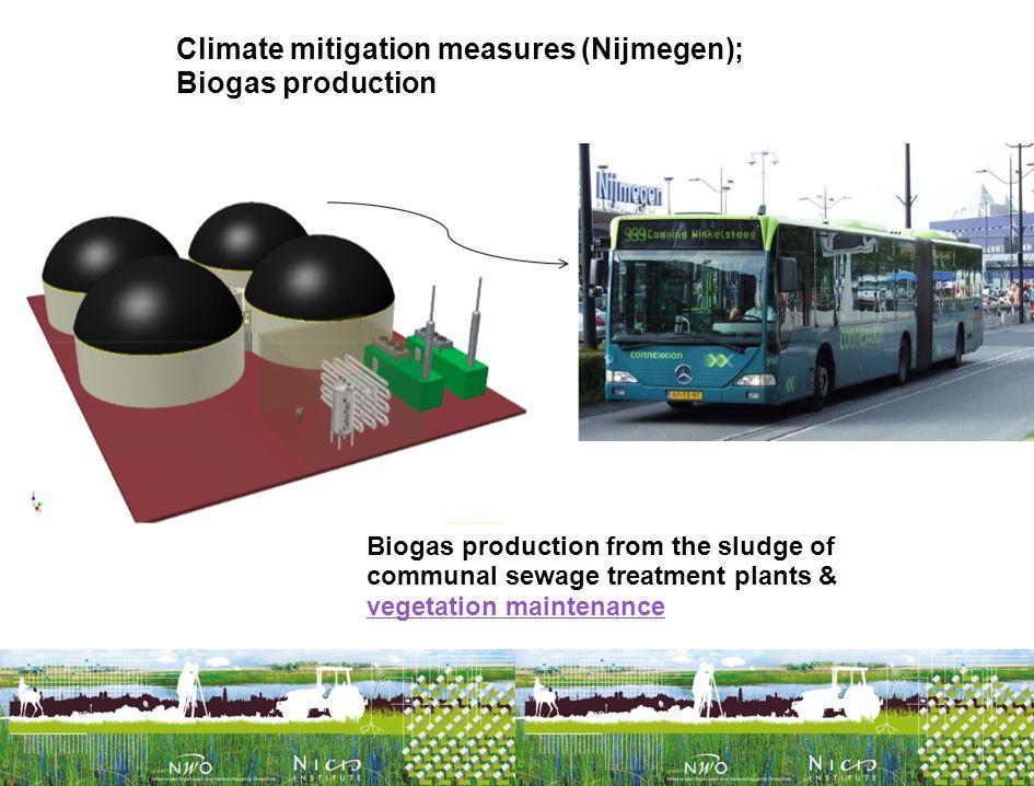 Climate mitigation measures (Nijmegen); Biogas production Biogas production from the sludge of communal sewage treatment plants & vegetation maintenan