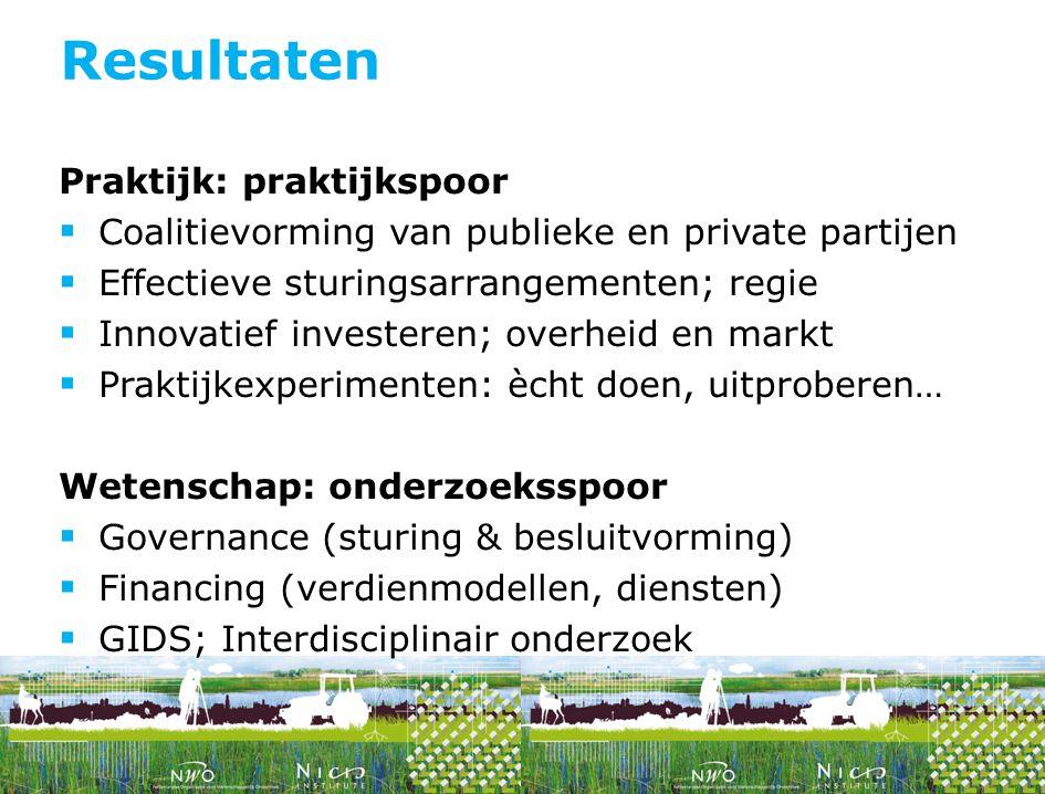  Stuurgroep WaalWeelde  Provincie Gelderland  ELI  I&M  SBB  DLG  15 gemeenten (Lobith-Gorinchem)  Spiegelgroep (burger initiatief) Partners (nat)