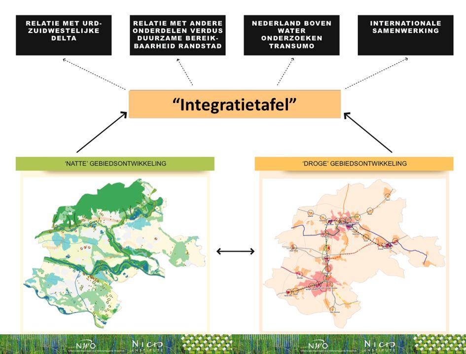 Climate mitigation measures (Nijmegen); Biogas production Biogas production from the sludge of communal sewage treatment plants & vegetation maintenance vegetation maintenance