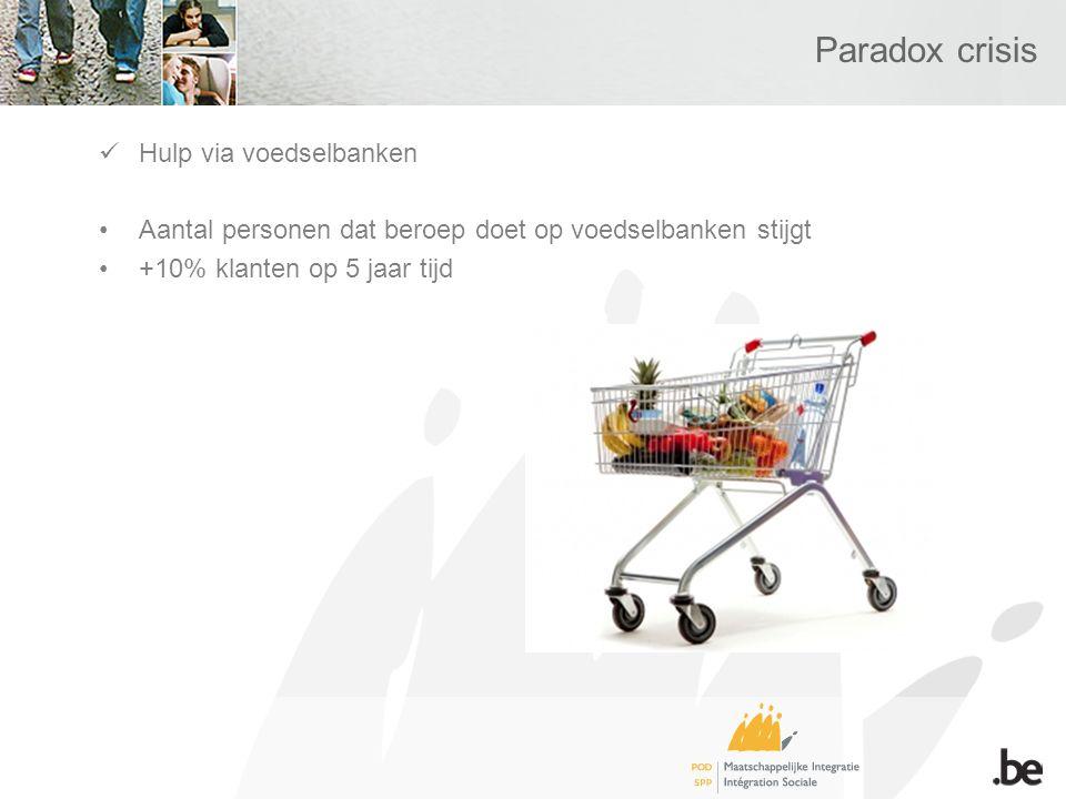 Paradox crisis Hulp via voedselbanken Aantal personen dat beroep doet op voedselbanken stijgt +10% klanten op 5 jaar tijd