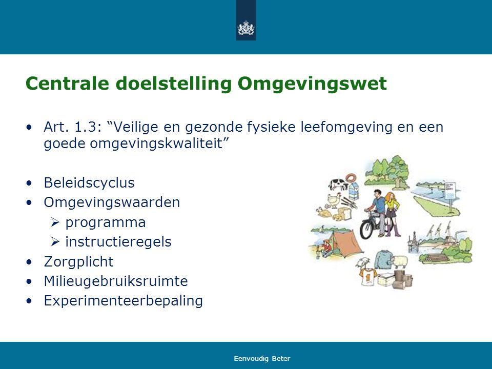 "Centrale doelstelling Omgevingswet Art. 1.3: ""Veilige en gezonde fysieke leefomgeving en een goede omgevingskwaliteit"" Beleidscyclus Omgevingswaarden"