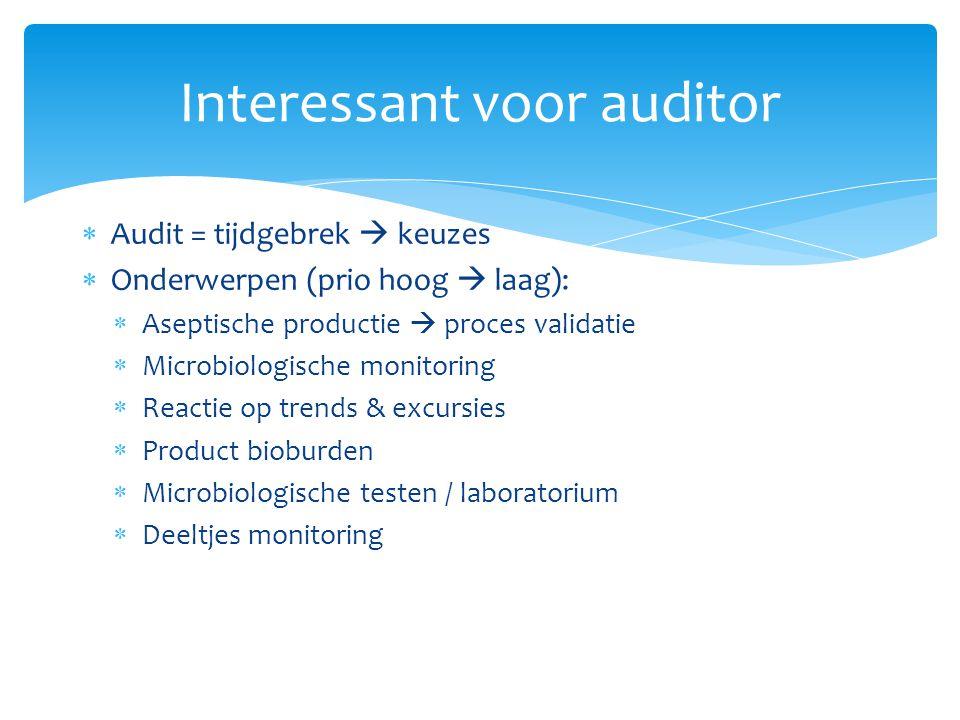 Audit = tijdgebrek  keuzes  Onderwerpen (prio hoog  laag):  Aseptische productie  proces validatie  Microbiologische monitoring  Reactie op t