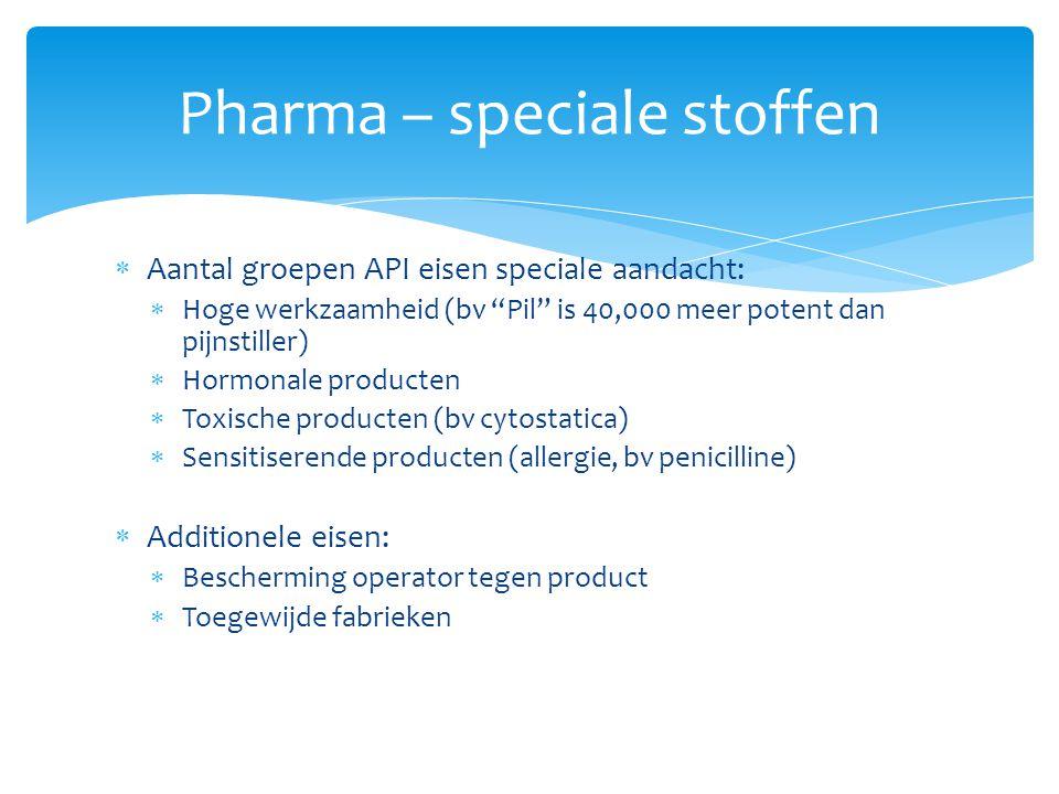  Terminale sterilisatie: sterilisatie van eindproduct  Stoom  Bestraling (bv γ)  Ethyleen Oxide begassing  Controle op bioburden  Productie in ISO 7 / class C Pharma/MD – steriele producten (terminaal)