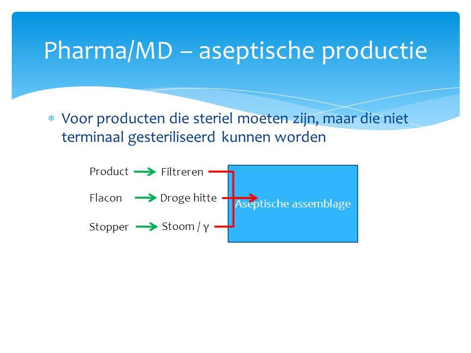 Aseptische assemblage  Voor producten die steriel moeten zijn, maar die niet terminaal gesteriliseerd kunnen worden Pharma/MD – aseptische productie