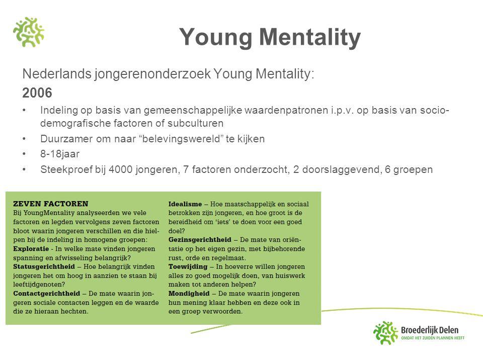 Nederlands jongerenonderzoek naar duurzaamheid 2010 -12-18jarigen -steekproef 1200 jongeren -kwalitatief en kwantitatief Young Mentality en duurzaamheid