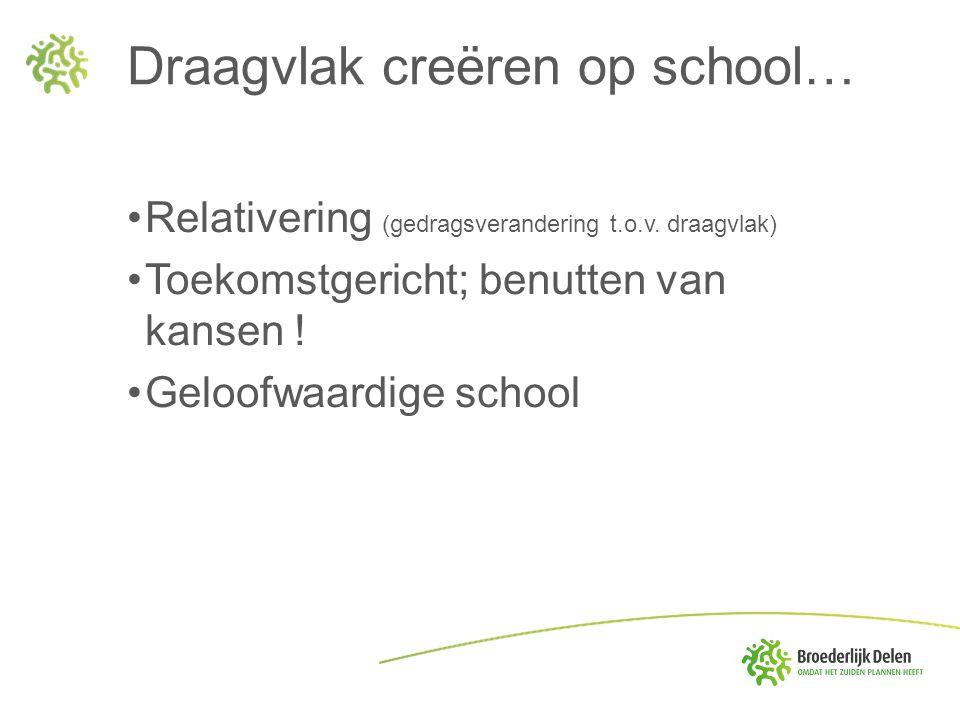 Draagvlak creëren op school… Relativering (gedragsverandering t.o.v. draagvlak) Toekomstgericht; benutten van kansen ! Geloofwaardige school