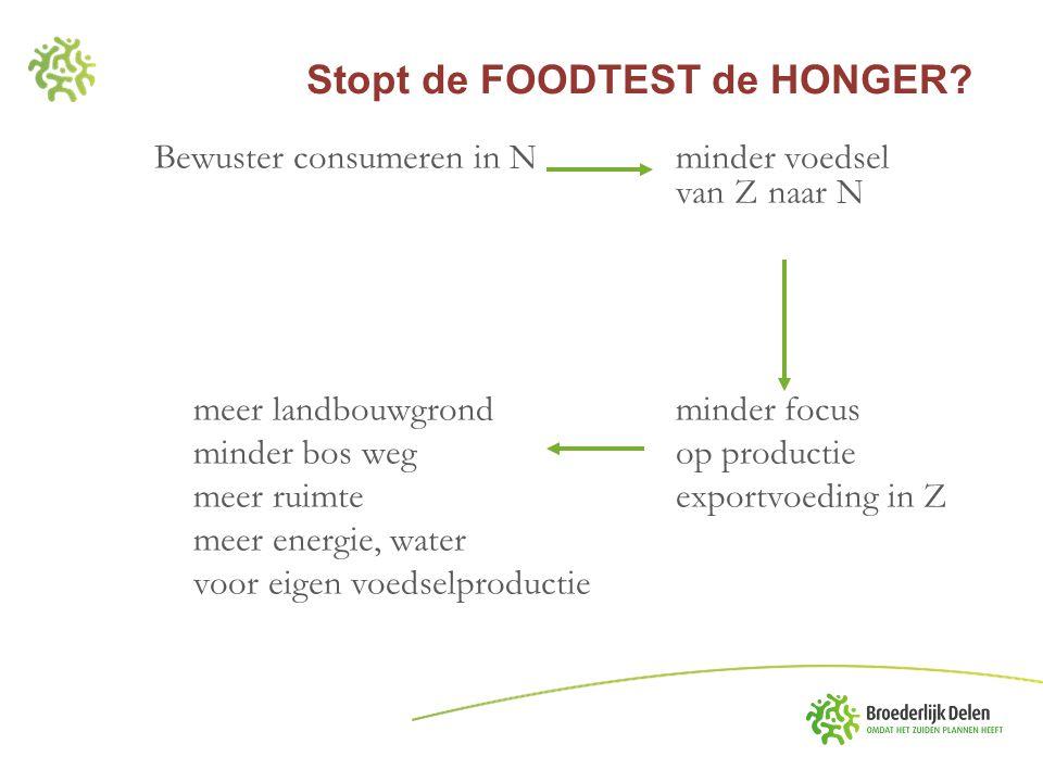 Bewuster consumeren in Nminder voedsel van Z naar N meer landbouwgrond minder focus minder bos weg op productie meer ruimte exportvoeding in Z meer en