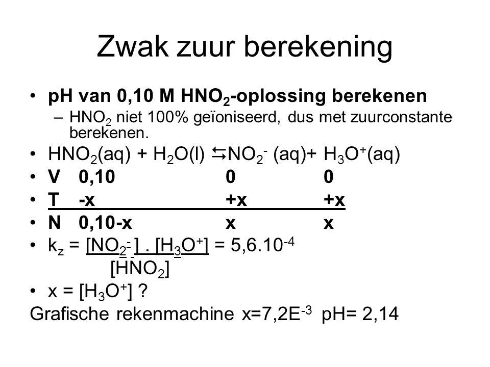 Zwak zuur berekening pH van 0,10 M HNO 2 -oplossing berekenen –HNO 2 niet 100% geïoniseerd, dus met zuurconstante berekenen. HNO 2 (aq) + H 2 O(l)  N