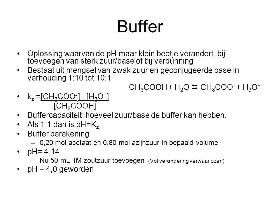Buffer Oplossing waarvan de pH maar klein beetje verandert, bij toevoegen van sterk zuur/base of bij verdunning Bestaat uit mengsel van zwak zuur en g