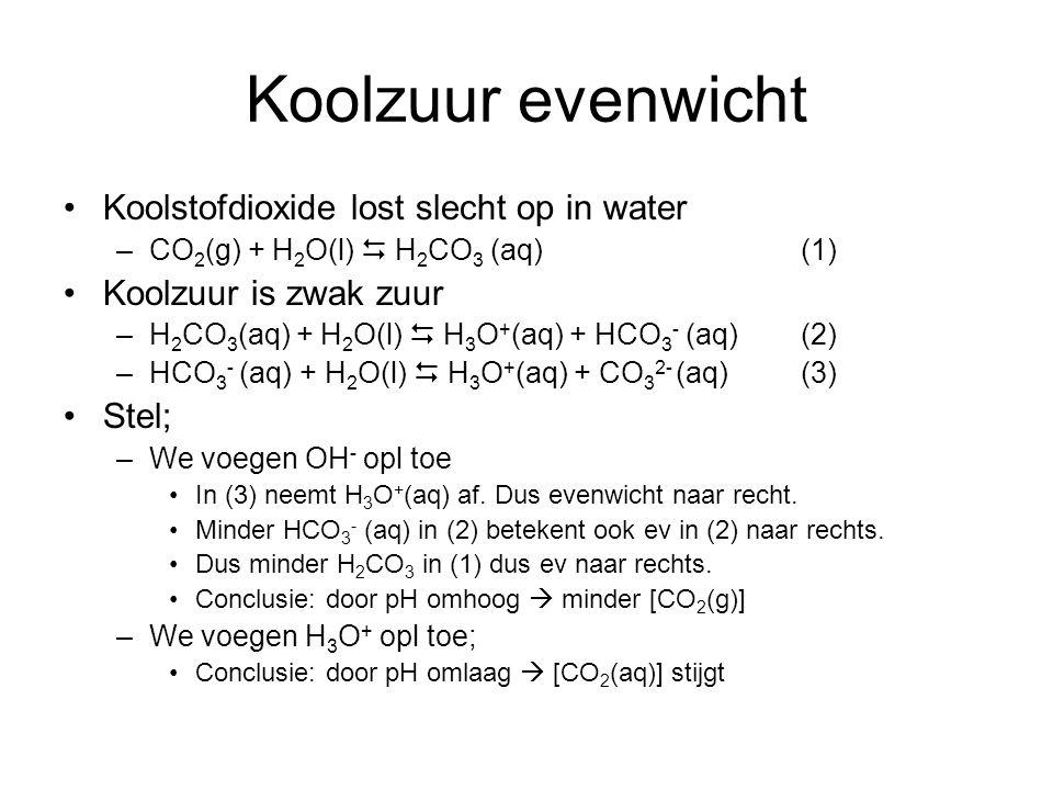 Koolzuur evenwicht Koolstofdioxide lost slecht op in water –CO 2 (g) + H 2 O(l)  H 2 CO 3 (aq)(1) Koolzuur is zwak zuur –H 2 CO 3 (aq) + H 2 O(l)  H