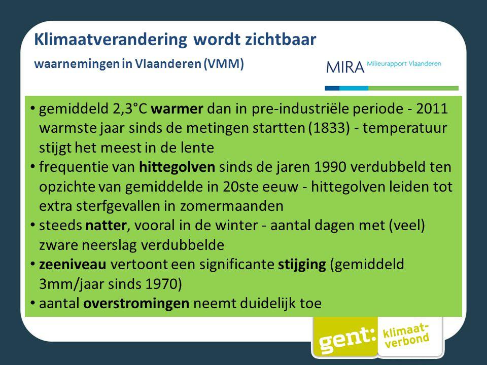 Klimaatverandering wordt zichtbaar waarnemingen in Vlaanderen (VMM) gemiddeld 2,3°C warmer dan in pre-industriële periode - 2011 warmste jaar sinds de metingen startten (1833) - temperatuur stijgt het meest in de lente frequentie van hittegolven sinds de jaren 1990 verdubbeld ten opzichte van gemiddelde in 20ste eeuw - hittegolven leiden tot extra sterfgevallen in zomermaanden steeds natter, vooral in de winter - aantal dagen met (veel) zware neerslag verdubbelde zeeniveau vertoont een significante stijging (gemiddeld 3mm/jaar sinds 1970) aantal overstromingen neemt duidelijk toe