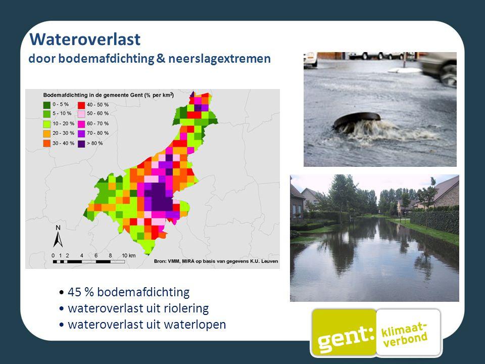 45 % bodemafdichting wateroverlast uit riolering wateroverlast uit waterlopen Wateroverlast door bodemafdichting & neerslagextremen