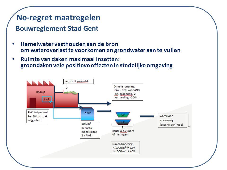 No-regret maatregelen Hemelwater vasthouden aan de bron om wateroverlast te voorkomen en grondwater aan te vullen Ruimte van daken maximaal inzetten: groendaken vele positieve effecten in stedelijke omgeving Bouwreglement Stad Gent