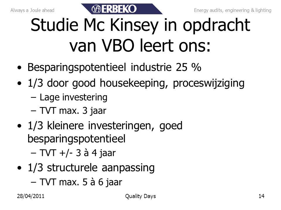 Always a Joule aheadEnergy audits, engineering & lighting Studie Mc Kinsey in opdracht van VBO leert ons: Besparingspotentieel industrie 25 % 1/3 door good housekeeping, proceswijziging –Lage investering –TVT max.