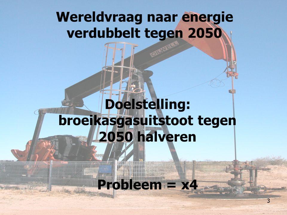 Always a Joule aheadEnergy audits, engineering & lighting Wereldvraag naar energie verdubbelt tegen 2050 Doelstelling: broeikasgasuitstoot tegen 2050 halveren Probleem = x4 3