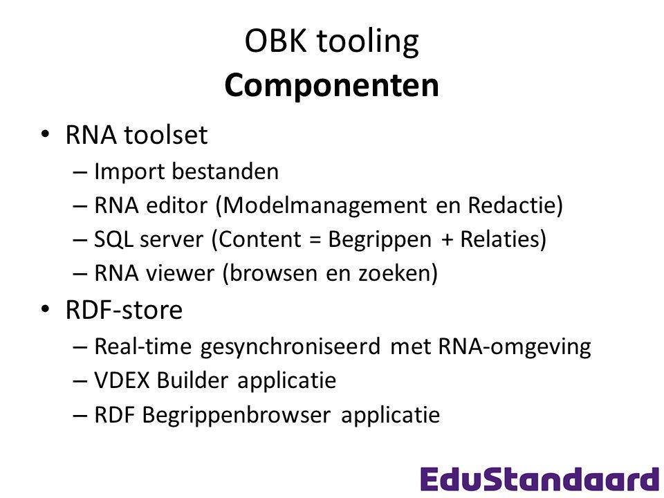 OBK tooling Componenten RNA toolset – Import bestanden – RNA editor (Modelmanagement en Redactie) – SQL server (Content = Begrippen + Relaties) – RNA viewer (browsen en zoeken) RDF-store – Real-time gesynchroniseerd met RNA-omgeving – VDEX Builder applicatie – RDF Begrippenbrowser applicatie