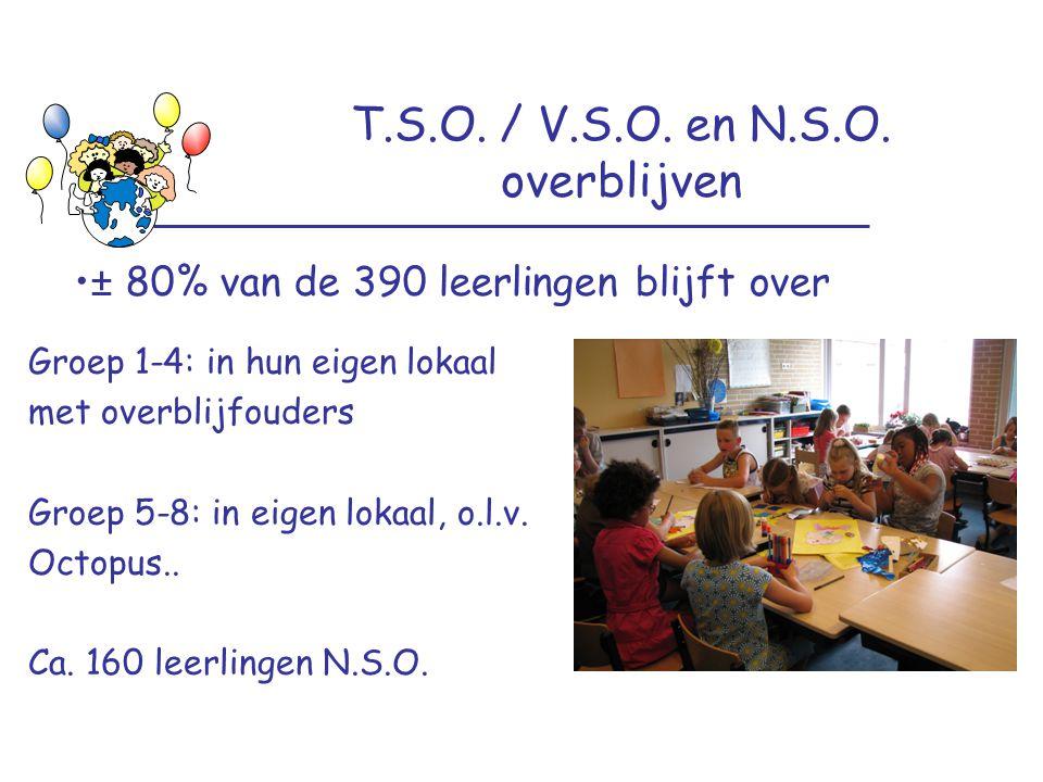 T.S.O. / V.S.O. en N.S.O. overblijven Groep 1-4: in hun eigen lokaal met overblijfouders Groep 5-8: in eigen lokaal, o.l.v. Octopus.. Ca. 160 leerling